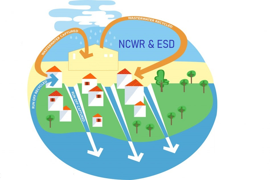 Education for alternative water resources